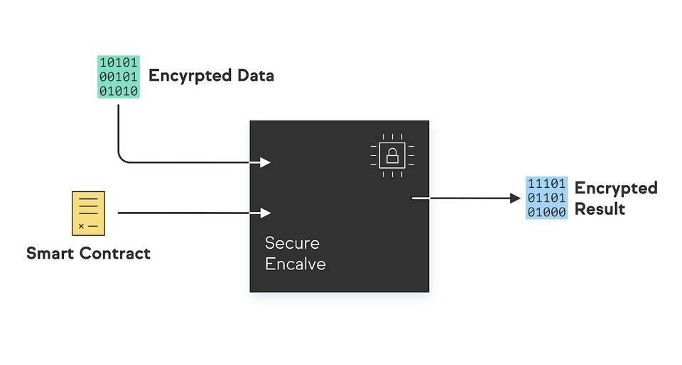 DeFi 後半場:如果把數據封裝成資產,進入 DeFi 體系,還能怎麼玩?